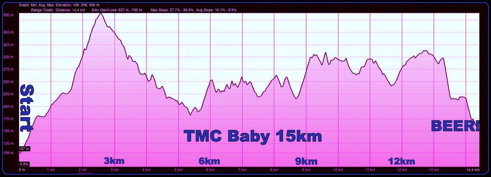 TMC Baby elevation profile - Copy